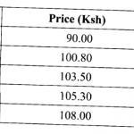 KNEC KCSE Past Papers 2017 Business Studies Paper 1 (565/1)