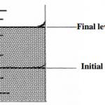 KNEC KCSE Physics Paper 2 - 2014 Homa-Bay Mock