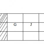 KCSE Chemistry Paper 2 - Kabarak High School Mock 2015