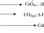 KNEC KCSE Chemistry Paper 1 - 2014 Homa-Bay Mock