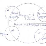 KCSE Geography Paper 1 - Kabarak High School Mock 2015